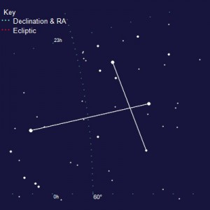 crux-constellation