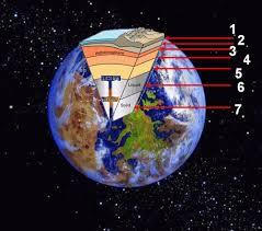 mukjizat alquran tujuh lapisan bumi