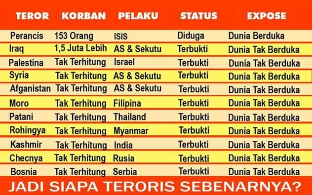Daftar Korban Muslim