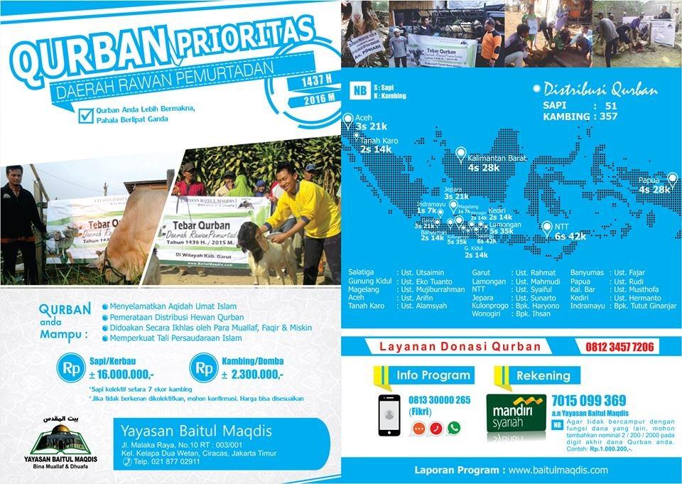 Brosur program Qurban Prioritas.