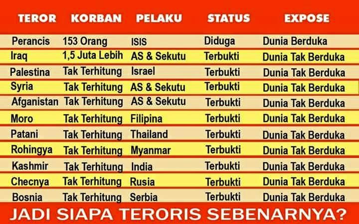 Mereka Menuduh Islam Teroris, Mualaf Membungkam