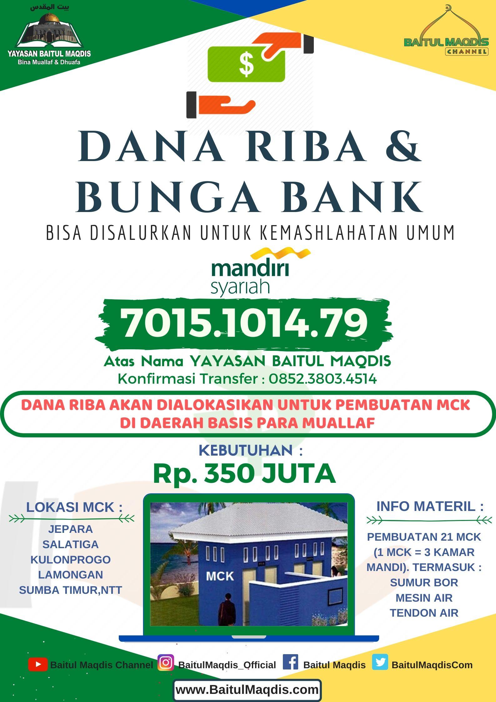 Salurkan Dana Riba / Bunga Bank Anda Untuk Pembangunan Fasilitas Umum